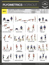 gym postersfighthrough  gymprints